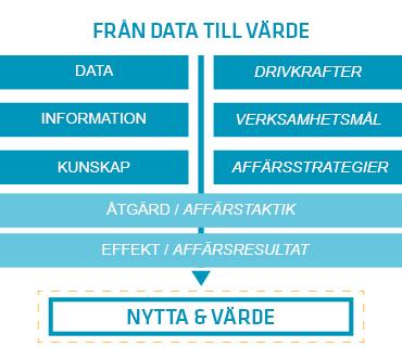modell_nytta_varde_utk.5