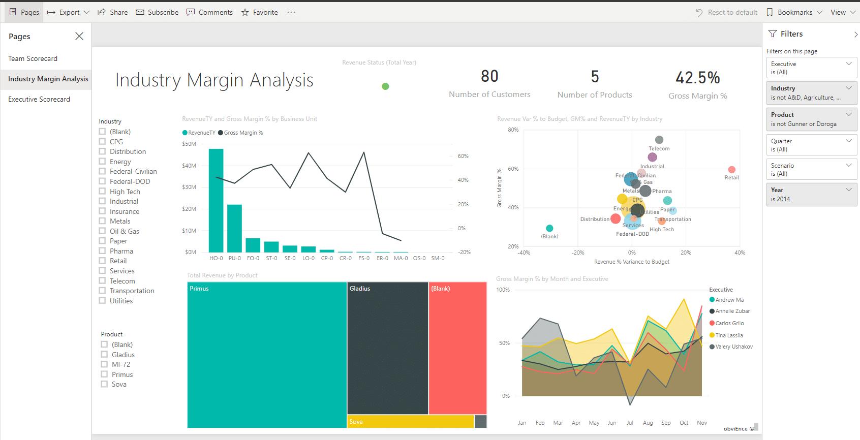 Screenshot of Power BI report